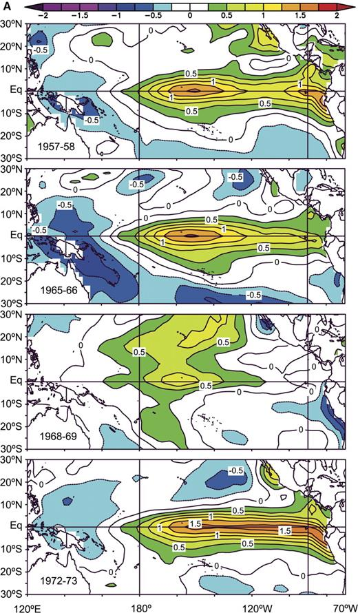 Figure 1 (on this and following two pages). Maps of equatorial Pacific Sea-Surface Temperatures (SST) anomalies for the nine major El Niño events since 1950 and for the Pacific Decadal Oscillation (PDO). (A) El Niño events of 1957–1958, 1965–1966, 1968–1969, and 1972–1973.