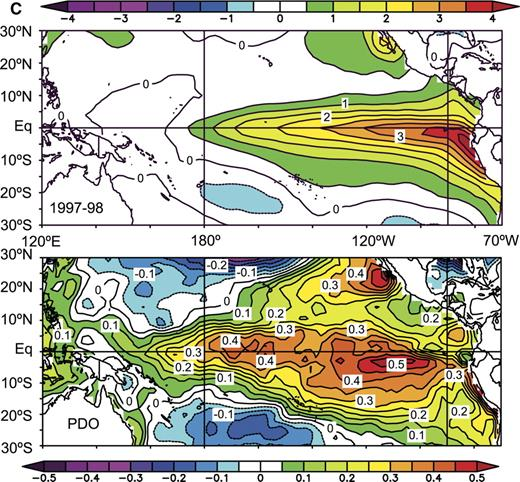 Figure 1 (continued). (C) El Niño event of 1997–1998 and PDO, with different SST scales for each, which are different also from those in (A) and (B). For the El Niño events, we used the extended reconstructed sea-surface temperatures of Smith and Reynolds (2003, 2004) and updated, for which anomalies were calculated relative to the average in the period 1971–2000. For the PDO, we used a compilation of sea-surface temperatures from the NCEP/NCAR Reanalysis project (Kalnay et al., 1996). Maps were provided by the NOAA/OAR/ESRL PSD, Boulder, Colorado, USA, from their Web site at http://www.cdc.noaa.gov/.