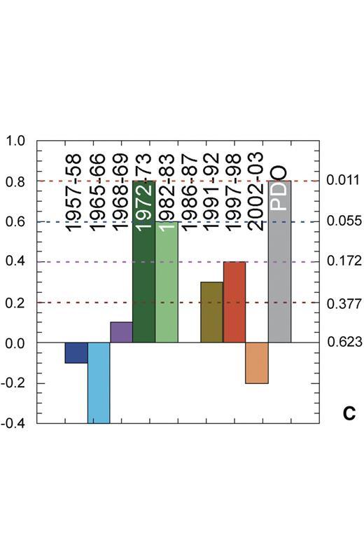 Figure 3. Continued.