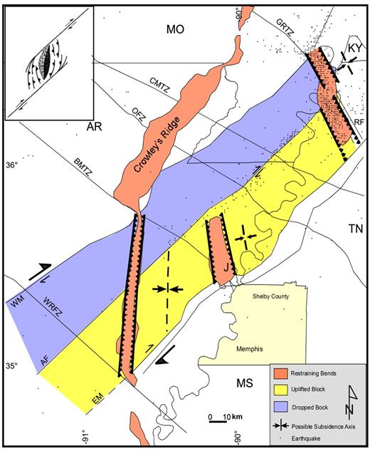 Figure 10. Interpreted deformation of the Pliocene–Pleistocene unconformity surface. Black lines—faults, J—Joiner ridge, GRTZ—Grand River tectonic zone; CMTZ—Central Missouri tectonic zone; OFZ—Osceola fault zone; BMTZ—Bolivar-Mansfield tectonic zone; WRFZ—White River fault zone, EM—Eastern Rift Margin faults, AF—Axial fault, WM—Western Rift Margin fault, RF—Reelfoot fault. AR—Arkansas, KY—Kentucky, MO—Missouri, MS—Mississippi, TN—Tennessee. Inset map shows a restraining bend (van der Pluijm and Marshak, 2004).