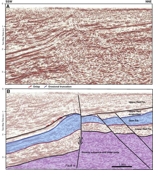Seismic line with an example of an inverted northwest-southeast–striking normal and/or transtensional fault. (A) Uninterpreted line. (B) Interpreted line. The Lower Red and Qom Formations clearly show expansion toward the north-northeast, and the fault has the characteristics of a normal fault. Early Upper Red Formation inversion resulted in the Upper Red Formation thinning by onlap and erosion onto the inverted footwall high. Inversion during the later Upper Red Formation also reactivated the fault. Tilting both by fault movement to the south-southeast of the seismic line, and by inversion to the north, rotated fault a to a high angle late in its history. See Figure 2B for location.