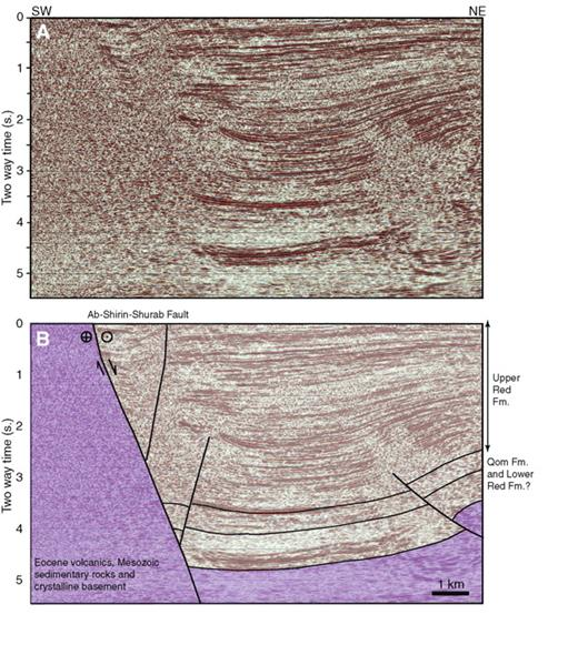 Seismic line across the high-angled boundary fault zone along the Ab-Shirin-Shurab fault zone. (A) Uninterpreted line. (B) Interpreted line. See Figure 2B for location.