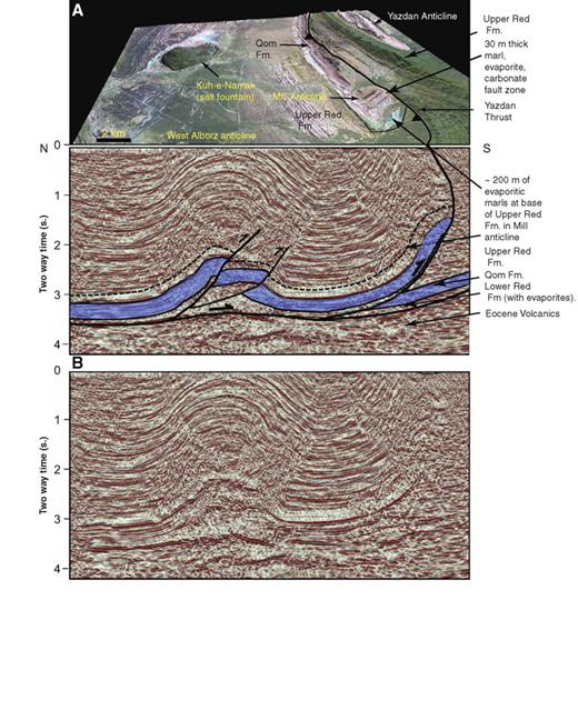 (A) Interpreted two-dimensional seismic line showing the thin-skinned deformation style (detached on Lower Red evaporites) of the Qom area; surface geology is illustrated on a three-dimensional perspective satellite image. (B) Uninterpreted version of seismic line in A. See Figure 2B for location.