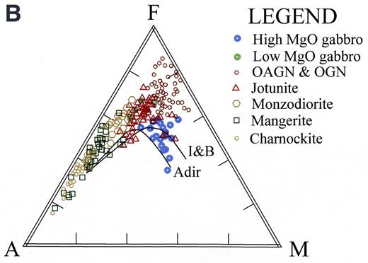 Geochemistry Of Massif Anorthosite And Associated Rocks Adirondack