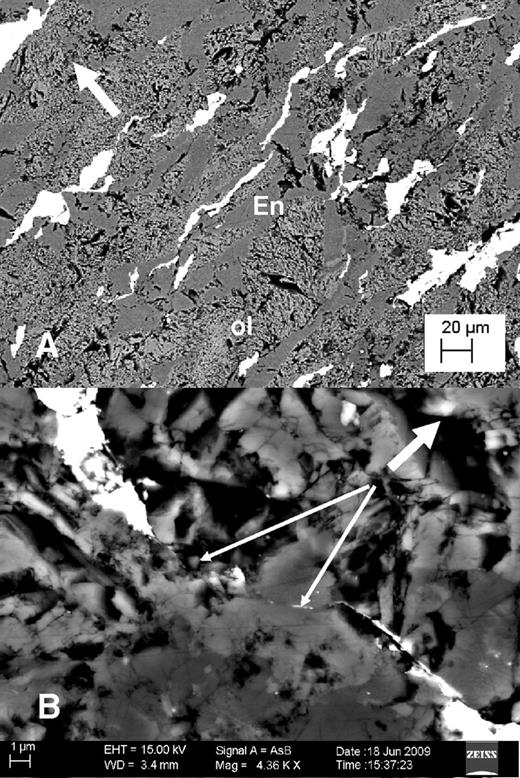 """Backscattered electron images of sample A at higher magnifications. (A) Alloy lenses appear in the silicate matrix. Shear occurred perpendicular to the rotational axis (white arrow). Note that the """"olivine"""" (ol) matrix has undergone a significant grain-size reduction (cf. Fig. 1). En—enstatite. (B) Thin alloy film passing though a silicate grain boundary connecting two alloy lenses. Extremely thin alloy films (arrows) are barely visible. Block arrows indicate the rotational axis for shear generation."""
