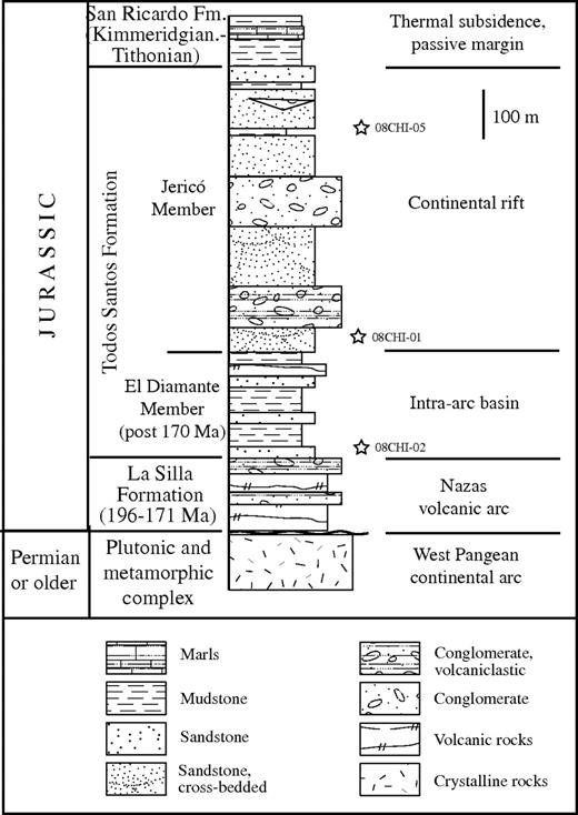 Stratigraphic column of the Sierra homocline of west-central Chiapas, with sampling levels for detrital zircon.