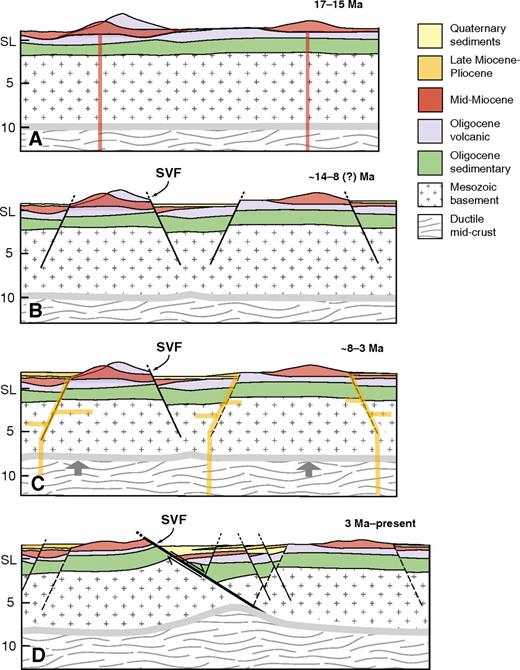 Schematic series of cross sections depicting the extensional history of the Warner Range region: (A) mid-Miocene volcanism, (B) onset of extension, (C) late Miocene–Pliocene volcanism, including dikes, which raises the brittle-ductile transition zone (gray line), and (D) Pliocene–present extension. Long dashed lines indicate faults that are no longer active. Thickness of line indicating fault represents relative offset—thicker lines indicate more offset.