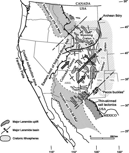 Paleotectonic map from Figure 1 modified to show location of Colorado Mineral Belt (CMB) relative to cratonic lithospheres of the Wyoming Archean province (Karlstrom et al., 2005) and the continental interior craton (West et al., 2004). Bdry—boundary. Large arrows show transport direction of the Farallon flat slab. Narrow arrows show tectonic stresses imposed on the flat slab by warping of the slab required to obliquely underslide the thick (≤200 km) cratonic lithospheres. Such stresses are inferred to have dilated a segment boundary in the flat slab, allowing the rise of fluids and/or melts into the overriding North American lithosphere.