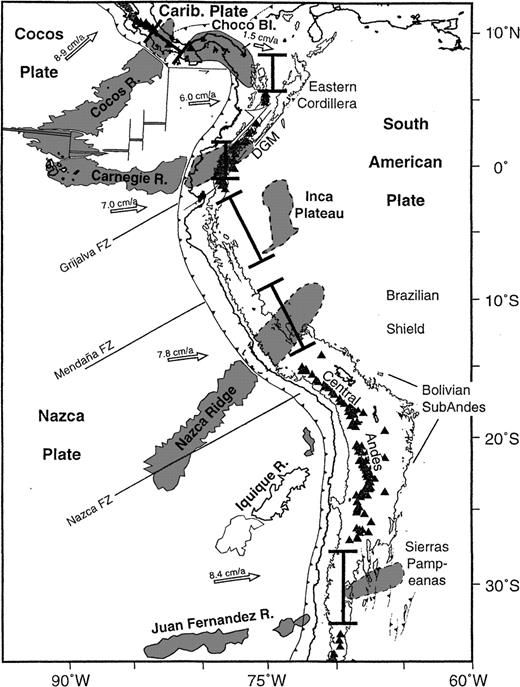 Tectonic setting of the Andean convergent margin; flat slab segments are indicated by thick brackets and subducting oceanic plateaus and ridges are shaded gray. The Andes are defined by the 2000 m contour; active volcanoes are shown as black triangles. Inferred subducted Inca Plateau and uncertain continuations of Cocos, Carnegie, Nazca, and Juan Fernandez Ridges (R) are dashed. Plate convergence vectors are based on global kinematic model (DeMets et al., 1990). Carib.—Caribbean; FZ—fracture zone; B—basin; Bl—Choco block. After Gutscher et al. (2000b) with permission of American Geophysical Union (paper number 0278–7407/00/1999TC001152).