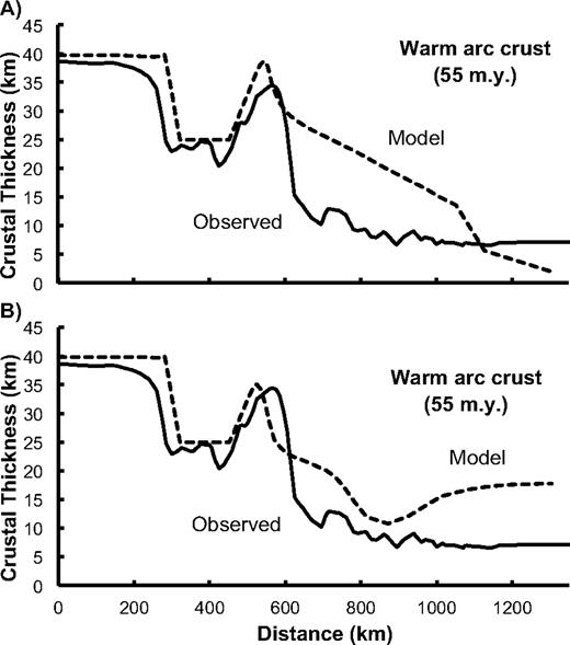 Effect of varying heat production in the arc crust. (A) Cooler arc model. All parameters are the same as in Figure 9, except surface heat production is reduced from 3 to 2 mW m−3. (B) Warmer arc model. All parameters are the same as in Figure 9, except surface heat production is increased from 3 to 4 mW m−3.