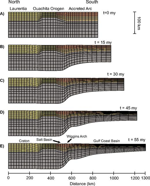 Deformation of the best-fitting finite element model during extension. Ages indicate the time elapsed since the onset of extension. See Animations 1 and 2 for time-lapse videos showing evolution of the net strength and temperature in the model lithosphere during rifting. Animations can be viewed with any mp4 viewer. If you are viewing the PDF of this paper or reading it offline, please visit the full-text article on www.gsapubs.org or http://dx.doi.org/10.1130/GES00725.S1 to view Animation 1 and http://dx.doi.org/10.1130/GES00725.S2 to view Animation 2.