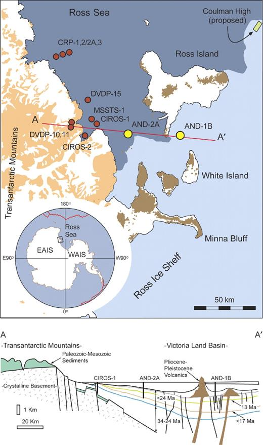 Map and cross section along A–A′ showing the locations of drilling projects (circles on map) in the Victoria Land basin of the West Antarctic Rift system in the southern Ross Sea. Map modified from Del Carlo et al. (2009), and cross section modified from Naish et al. (2009).