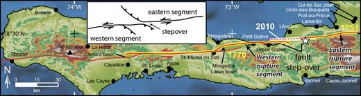 Conceptual model of earthquake behavior of the Enriquillo–Plantain Garden fault (red) zone. The 2010 event coincided with an extensional stepover (i.e., transition) between the western and eastern fault reaches, along which the surface expression of active faulting is clear. We propose that these faults are not linked at the surface through the transition, and that this transition defines a boundary between distinct rupture segments with different rupture histories. Earthquake clusters on this segmented fault system may be driven by synchronization of the seismic cycle on the adjacent fault reaches (e.g., Scholz, 2010). Fault rupture pattern (yellow) was reported by Bakun et al. (2012). Inset diagram shows a possible fault pattern reconciling significant reverse slip in 2010 earthquake with the location of rupture in an extensional fault stepover.