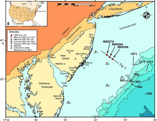Site map of Integrated Ocean Drilling Program Expedition 313 (IODP Exp. 313 New Jersey Shallow Shelf). Other drilling sites mentioned in the text are shown for orientation. ODP—Ocean Drilling Program; AMCOR—Atlantic Margin Coring Project. Map is modified from Mountain et al. (2010).