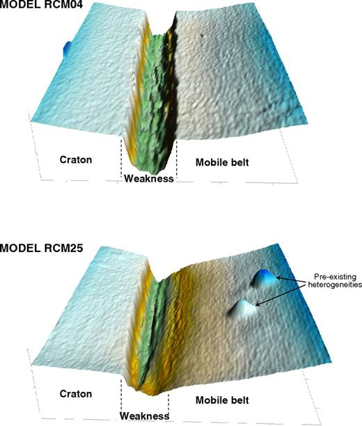 Digital elevation model of the model surface at the end of extension for series 2 models with no step (RCM04) or with prominent (RCM25) step in the depth of the brittle-ductile crust transition in the craton and the mobile belt. Note the difference in final deformation pattern with a roughly symmetric (RCM04) or a strongly asymmetric (RCM25) rift valley.
