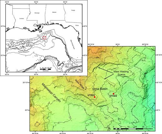 Location map for Integrated Ocean Drilling Program sites U1322 and U1324.