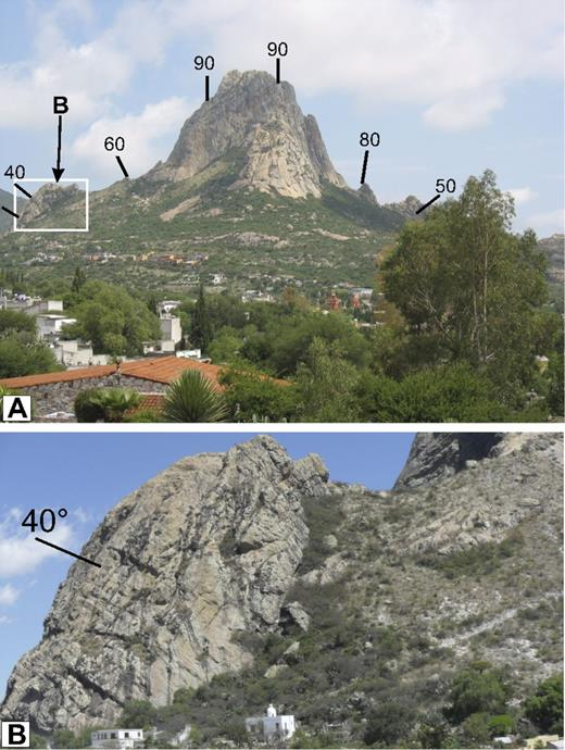 (A) Dome foliation of Peña de Bernal in a view to the N, foliation dips from ∼40° at borders to vertical in the central zone. (B) Detail of inward-dipping foliation on the western flank in a close-up of the area shown within white frame.