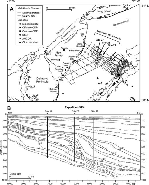 (A) Location map of the study area, New Jersey margin, USA. ODP—Ocean Drilling Program; DSDP—Deep Sea Drilling Project; AMCOR—Atlantic Margin Coring Program. Contours represent bathymetry in meters. (B) Depth-converted seismic stratigraphic framework and Integrated Ocean Drilling Program Expedition 313 boreholes. (Modified from Mountain et al., 2010.) cdp—common depth point.