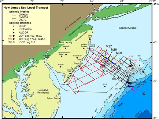Generalized bathymetric location map of the New Jersey/Mid-Atlantic Margin sea-level transect showing three generations of multichannel seismic data (R/V Ewing cruise Ew9009, R/V Oceanus cruise Oc270, and R/V Cape Hatteras cruise Ch0698), onshore coreholes, and offshore coreholes drilled by the Atlantic Margin Coring Program (AMCOR) (Hathaway et al., 1979), Ocean Drilling Program (ODP), and Integrated Ocean Drilling Program (IODP). Heavy blue line indicates location of Oc270 Line 529 in Fig. 2.