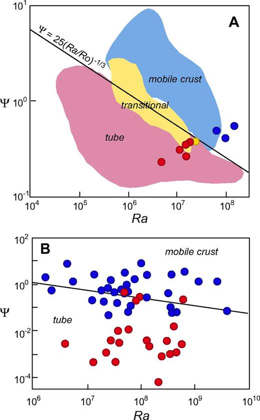 Relationship between flow Rayleigh number (Ra) and the ratio between advective and thermal time scales (Ψ) for flows with difference surface morphologies imaged using high-resolution topographic data. (A) Submarine channelized lava flows erupted along the East Pacific Rise (following Soule et al., 2005). (B) Channelized lava flow erupted from Vesuvius (Italy) in 1944; here intermediate (IS) and distal (DS) flow segments show contrasting (and unexpected) behavior with a transition from tube flow to open channel flow downslope because of an abrupt increase in slope (modified following Ventura and Vilardo, 2008).