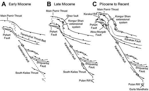 Tectonic evolution of the northeastern pamir constraints from the late cenozoic evolution of the kongur shan extensional system modified from murphy fandeluxe Images