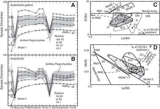 Case for persistent southwest dipping cretaceous convergence in the a and b low pressure melting models 1 and 2 fandeluxe Images
