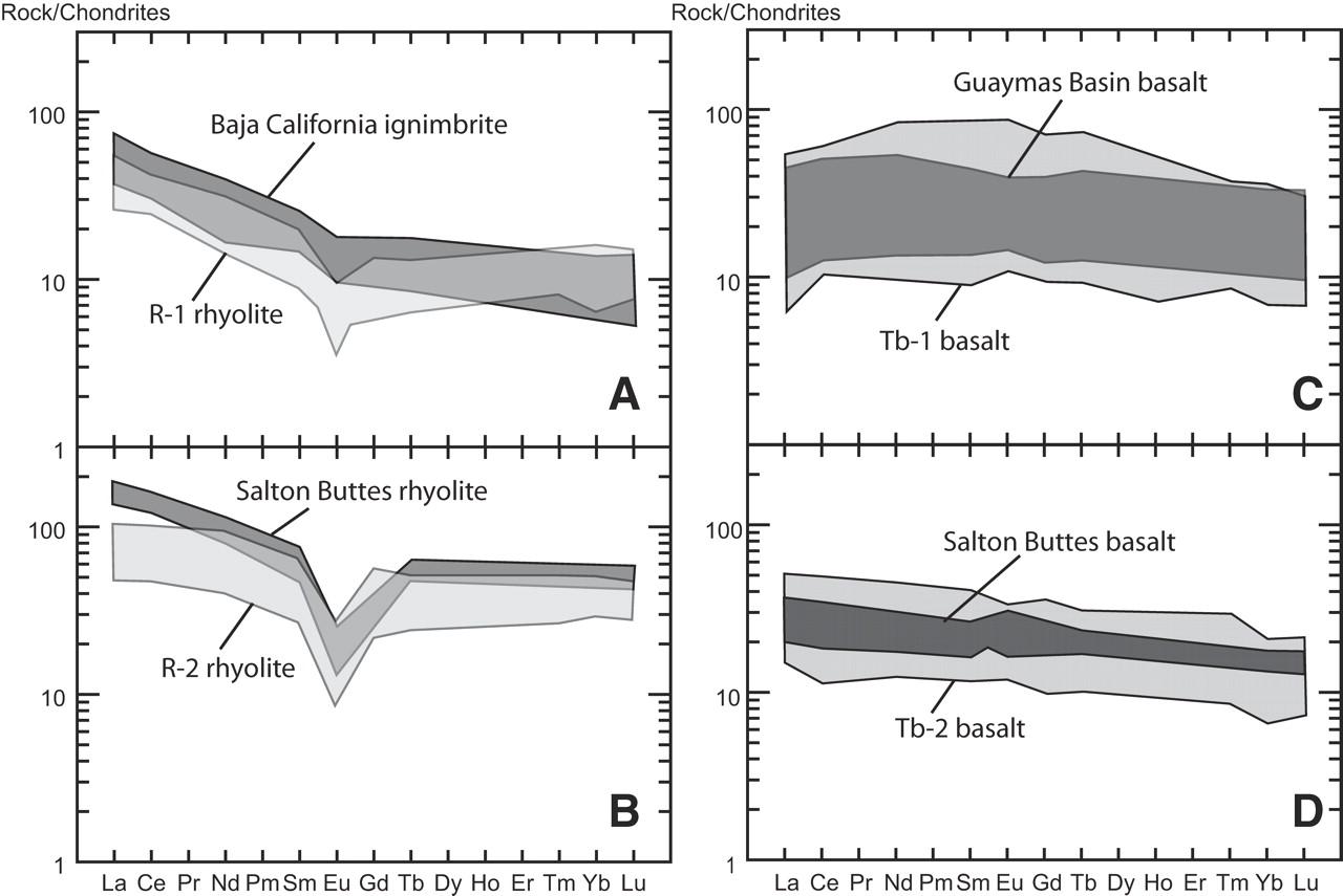 Ellsworth Terrane Coastal Maine Geochronology Geochemistry And Baja Dn 250 Wiring Diagram View Largedownload Slide