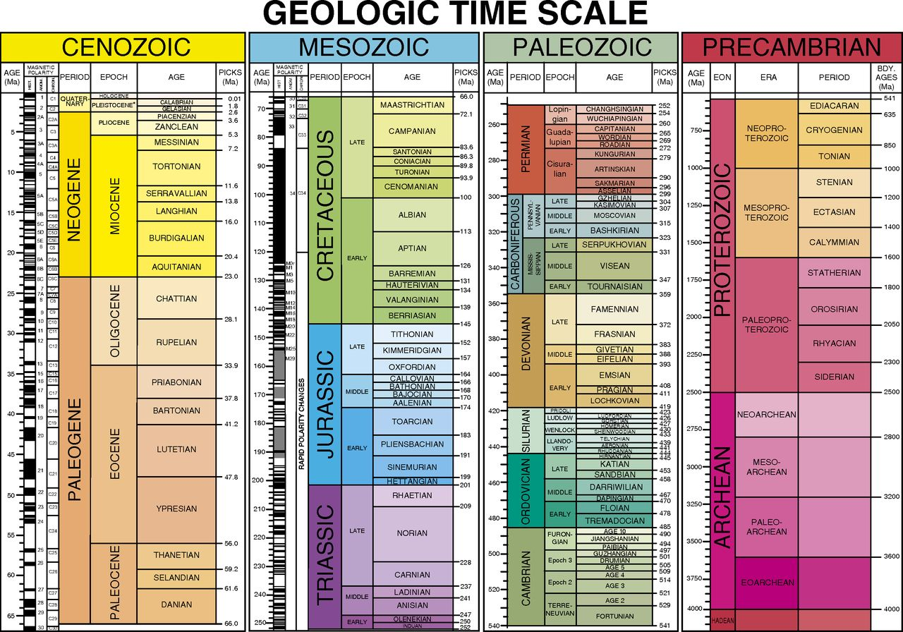 Geological society of america geologic time scale gsa bulletin geological society of america geologic time scale gsa bulletin geoscienceworld fandeluxe Gallery