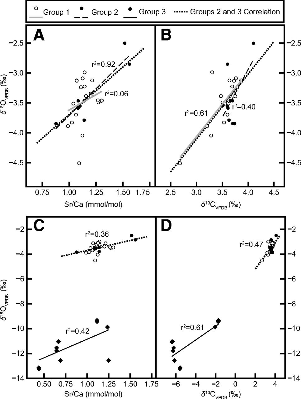 Rise And Fall Of Late Pleistocene Pluvial Lakes In Response To