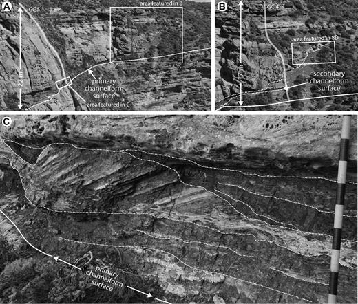 Detailed sedimentological characteristics of the GC channel at section locations GC4 and GC5 (Fig. 6). (A–B) Channel axis through margin transition. (C) Facies that overlie, or drape, the primary channelform surface. Numerous erosion, bypass, and mass-wasting events are often recorded in these deposits, with intradrape surfaces demarcated by white dashed lines. Location shown in part A.