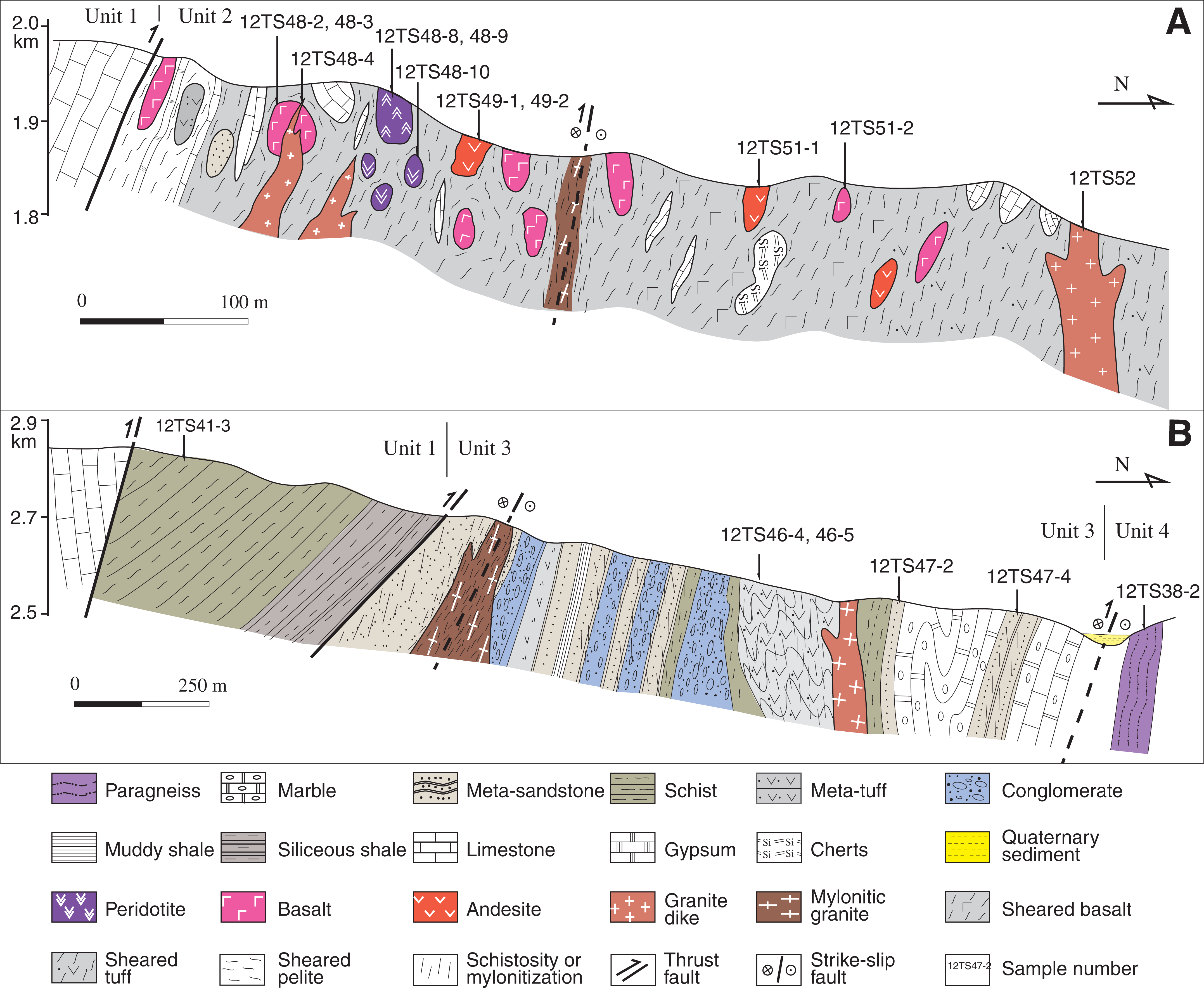 accretionary tectonics of back arc oceanic basins in the south