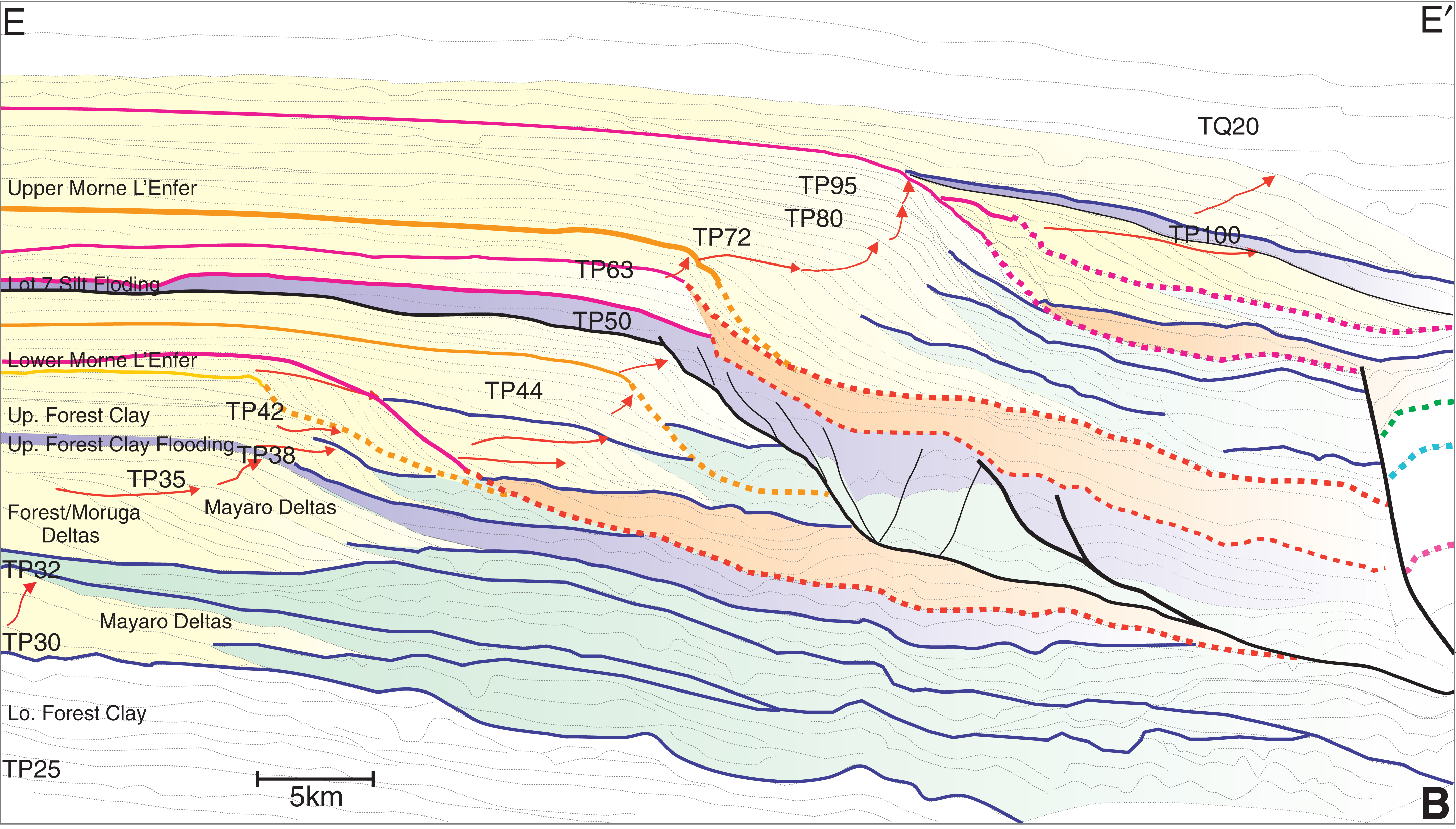 Growth Of The Paleo Orinoco Shelf Margin Prism Process Regimes Austin Flats Laken Beige 38 View Largedownload Slide