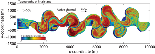 NAYS2D numerical model of meandering channels (modified from van de Lageweg, 2016). Planform topographic map of the final stage of evolution (t = 668) is characterized by a sinuous channel, point bars, counter point bars, and abandoned channels.
