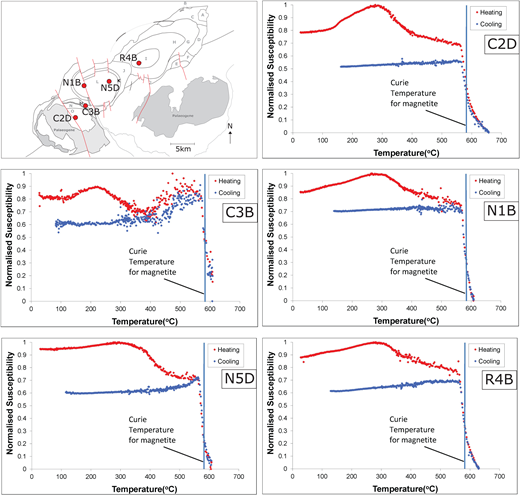 Thermomagnetic results, showing changes in magnetic susceptibility during heating and subsequent cooling for five samples from the Newry igneous complex. Sample locations are shown on the inset map (see Fig. 1 for zones and facies). Irish grid coordinate system.