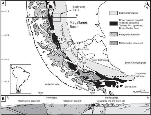 (A) Simplified geological map with the main geological units and the location of the study area (Fig. 8) in the Ultima Esperanza District marked by a black rectangle (50 km × 50 km). The Upper Jurassic bimodal volcanic rocks include the Tobífera Formation and the Sarmiento ophiolite complex, representing remnants of the Rocas Verdes Basin. SC—Sarmiento complex; ICE—South Patagonian ice shield. Map is modified from Dalziel (1981) and Hanson and Wilson (1993). (B) Generalized structural cross section A-A′ showing the present-day tectonic situation of the Patagonian orogenic wedge, modified after Fosdick et al. (2013).