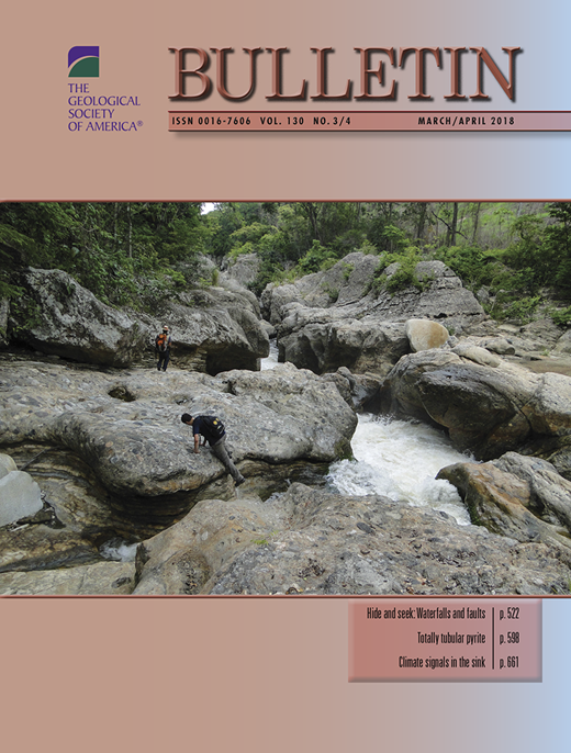 Facies and stratigraphic architecture of the late pleistocene to issue cover abstract introduction geological background fandeluxe Gallery