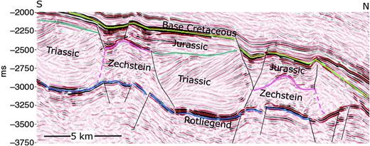 Seismic time section displaying pod-interpod structural architecture. Correlations are based on nearby well control. The Triassic pod is undrilled, but the higher amplitude Triassic facies is interpreted to be sandy Skaggerak formation with deeper seismically bland Triassic as shaley Smith Bank Formation. Data are courtesy of CGG. The location of seismic on the map (Figure 1) is generalized for proprietary reasons.