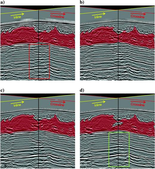 2D seismic slices in inline and crossline directions within a 3D cube are shown. The black vertical line is the tie line between these two slices. (a) Reference salt geometry obtained with interpretation on sediment flood and salt flood from the first TOS surface. Poorly imaged subsalt is highlighted by the red box. (b and c) Intermediate salt geometry tests show improvement compared to reference stack. (d) Final salt geometry shows the best subsalt image (green box).