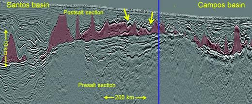 A traverse line through the Santos (left) and Campos (right) Basins survey. The blue line indicates the positioning of the Cabo Frio high. There is an increase in high-amplitude volcanics above the TOS near the Cabo Frio high.