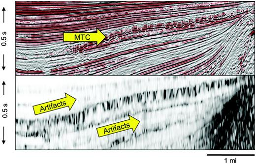 "Coherence profile from southeast Brazil showing a ""false"" vertical fabric in Miocene MTCs. (a) Uninterpreted seismic line from Alves et al. (2014). (b) Coherence section through the same seismic line showing a series of vertical fabric across the MTCs. This vertical fabric can be misinterpreted as faults and fractures propagating from the MTC (data are courtesy of CGG)."