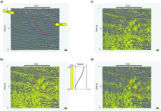Limitations in coherence in imaging dipping faults in an onshore Barinas Basin survey. (a) Vertical slice through seismic amplitude. Vertical slices through seismic amplitude and corendered with coherence computing using 3×3 trace by (b) ±10, (c) ±30, and (d) ±60  ms vertical windows. The 15-sample (±30  ms) window is the default in this application. Note that as we increase the size of the analysis window, the coherence anomalies become increasingly more vertical. Larger windows such as in panel (c) give rise to a stair-step approximation to dipping faults. Chaotic MTCs appear as low-coherence anomalies (data are courtesy of PEMEX).
