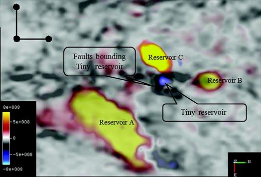 Superimposed time slices exhibiting the location of the tiny reservoir. Note that the tiny reservoir is surrounded by faults from all sides as evidenced by the low semblance (dark gray). Colors indicate squared instantaneous amplitude changes during the late production period over reservoirs A and B, and during the early production period, it is over reservoir C. The black lines are 500 ft long.
