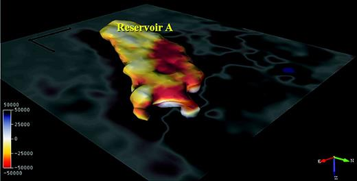 A 3D structural view of reservoir A, created from the difference volume for the later production period by displaying only the points with the largest values of squared instantaneous amplitude and colored by phase II amplitude. The 1480-ms time slice is also shown to aid in visualization. The two perpendicular black lines are 500 ft in length.