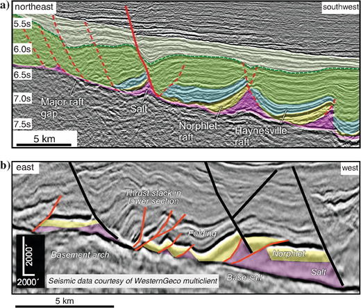 (a) Interpreted seismic line showing dominantly extensional structures viewed in north–south-trending dip lines. Seismic data are from Pilcher et al. (2014). (b) Interpreted east–west seismic line illustrating deep shortening structures just above the base salt. The shallow/younger parts of the section are extensional. The vertical exaggeration = 3.5:1. Interpretation is courtesy of Steve Ehlinger, Noble Energy. Seismic data are courtesy of WesternGeco Multiclient and appeared originally in Smith (2015). The approximate locations of seismic data are shown in Figure 2.