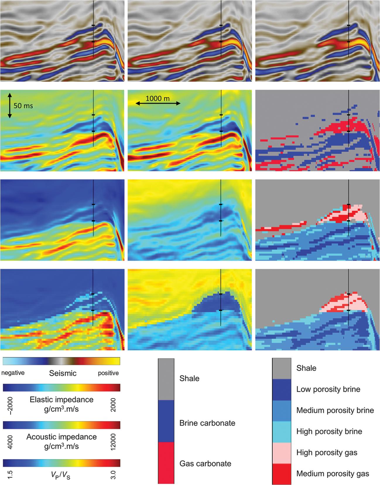Seismic inversion of a carbonate buildup: A case study ...