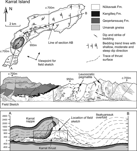 Structure of Karrat: the Kigarsima nappe and Itsakuarssuk overfold. Bedding trend lines on the map are from Henderson & Pulvertaft (1987). The leucocratic pegmatites in Nûkavsak Formation between spot heights 950 and 700 m on the field sketch were intruded late- to post-cleavage in the Karrat Fjord thrust system, after emplacement of the Karrat thrust and before development of the Itsakuarssuk overfold. The axial surfaces of minor folds in the pegmatite are parallel to a crenulation cleavage in the host Nûkavsak Formation, which is axial planar to the Itsakuarssuk overfold.