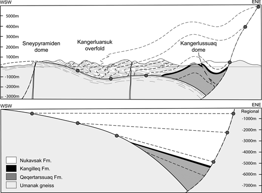Geology of inner Kangerlussuaq: the Kangerluarsuk overfold and inverted half-graben geometry.