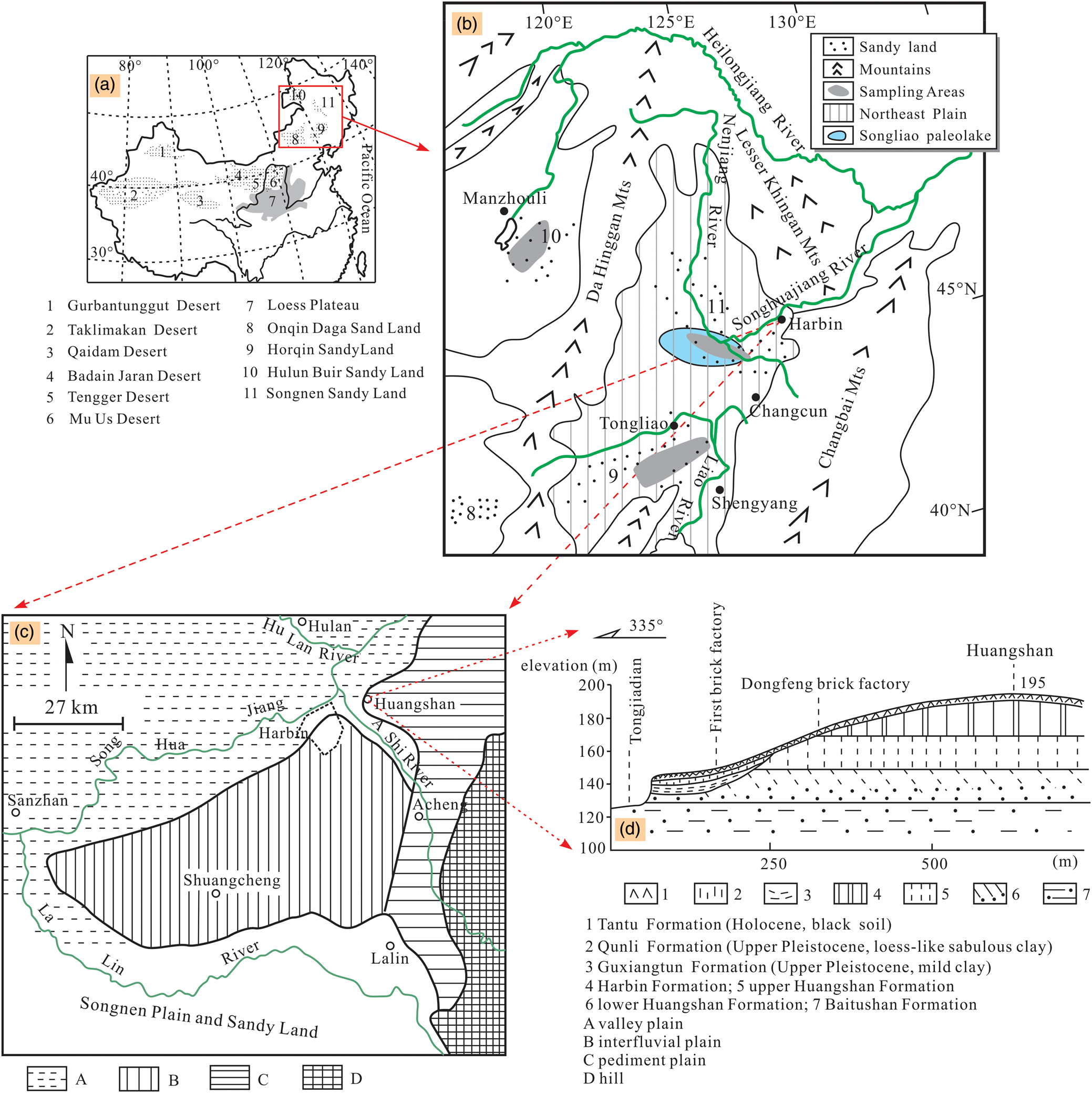 Geochemistry of loess deposits in northeastern China: constraint on ...