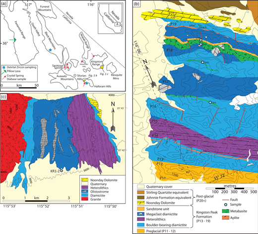 Location maps of study area. (a) Regional sketch map with location of the Death Valley outcrop belts. Locations of (b) and (c) and samples of this study are indicated. (b) Geological sketch map of the western Silurian Hills region with sampled metabasite bodies shown (modified from Le Heron et al. 2017). P11–21 are mapping units of Kupfer (1960). (c) Geological sketch map of the southern Kingston Range indicating sample locality (modified from Busfield & Le Heron 2015).
