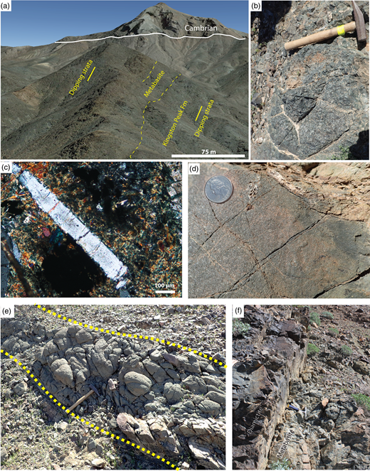 Metabasite rocks in context, Silurian Hills. (a) Google Earth image (Landsat/Copernicus), looking eastward, of the lowermost metabasite body, SH1. (b) Disaggregated texture of metabasite in diamictite at its along-strike terminus, boulder sample SH4. (c) Thin section of SH3B showing euhedral apatite under crossed polars. (d) Diminishing crystal size, bottom left to top right, towards the margin of metabasite body SH1. (e) Metabasite body SH5 weathering into rounded boulder-like forms, 250 m west of the exceptional 11 m exposure. Dashed lines indicate approximate strike of metabasite body. (f) Sharp upper contact at base of hammer, between metabasite body (SH1) and overlying diamictite.